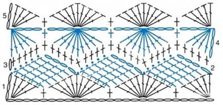 Комбинированный узор с тунисскими квадратиками
