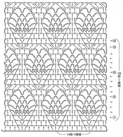 Рельефный ананасовый узор