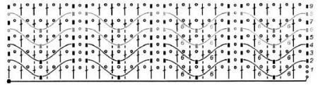 Рельефный узор на основе филейной сетки