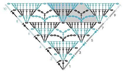 Несложный узор для шали Треугольники