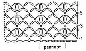 Нежный узор с соломоновыми петлями