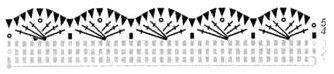 Обвязка края Уголки с перекрещенными столбиками