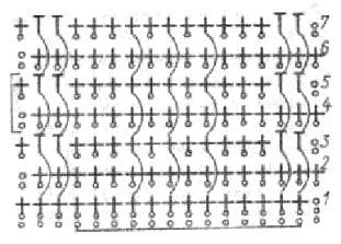Рельефный узор Вертикальные полоски