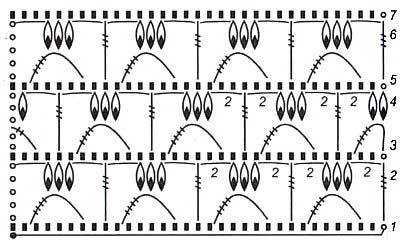 Ажурный узор Пышные квадратики
