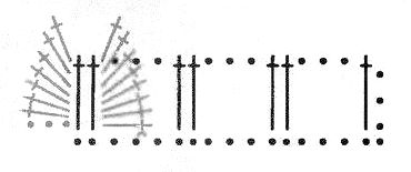 Объемная волнистая кайма